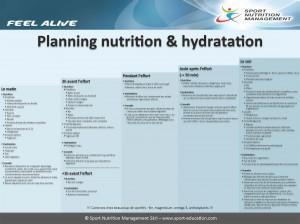 2013.10.20 Planning nutrition hydratation